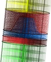 mesh dot